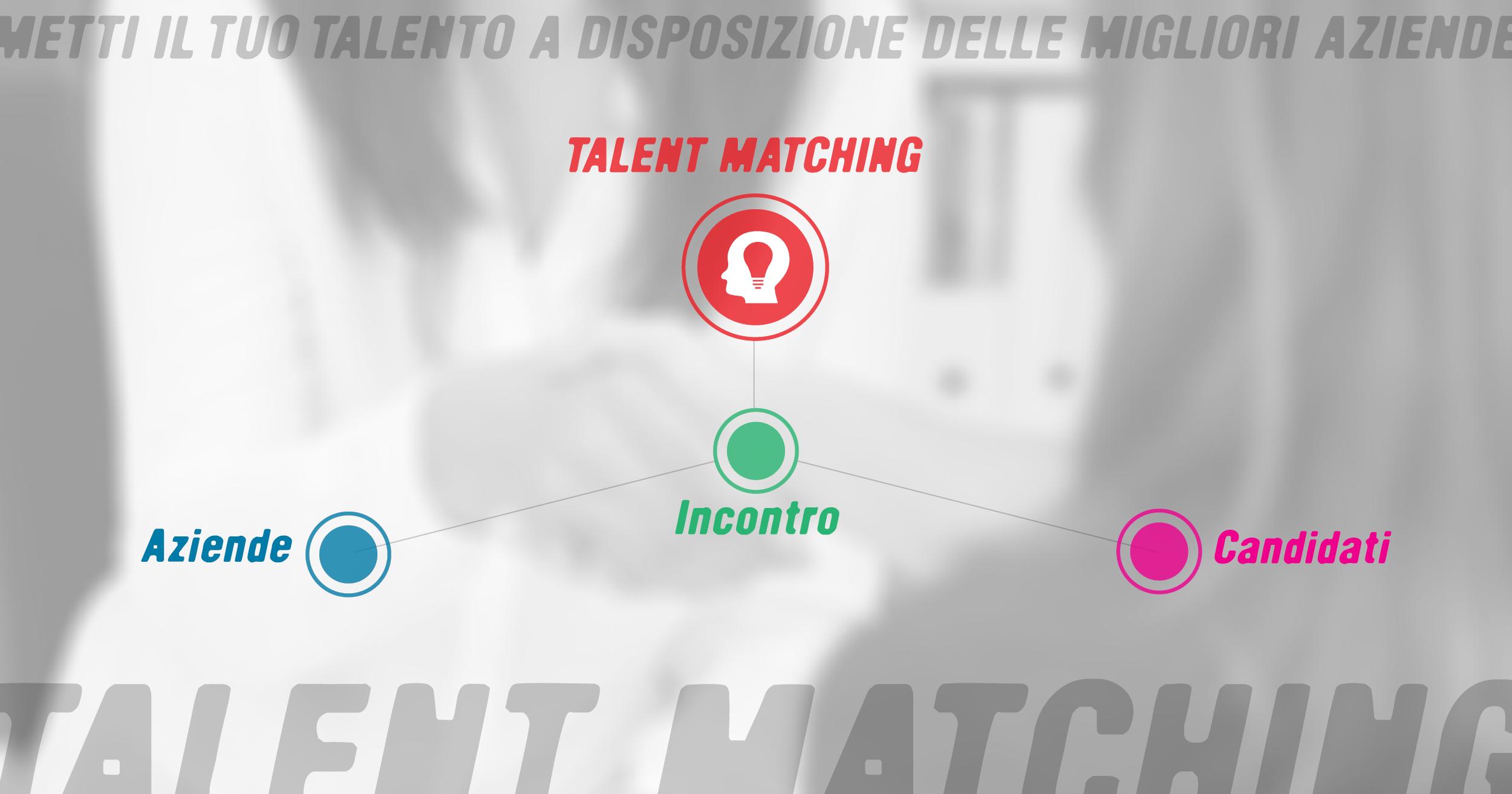 talent-matching_fiera_incontro_pordenone_2016